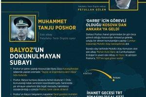 İhanet için Kosova'dan gelen albay TRT binasını işgal etti