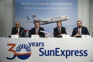 SunExpress geçen yılı rekorla kapattı